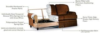 Sofa Construction PFBB Furniture Forum