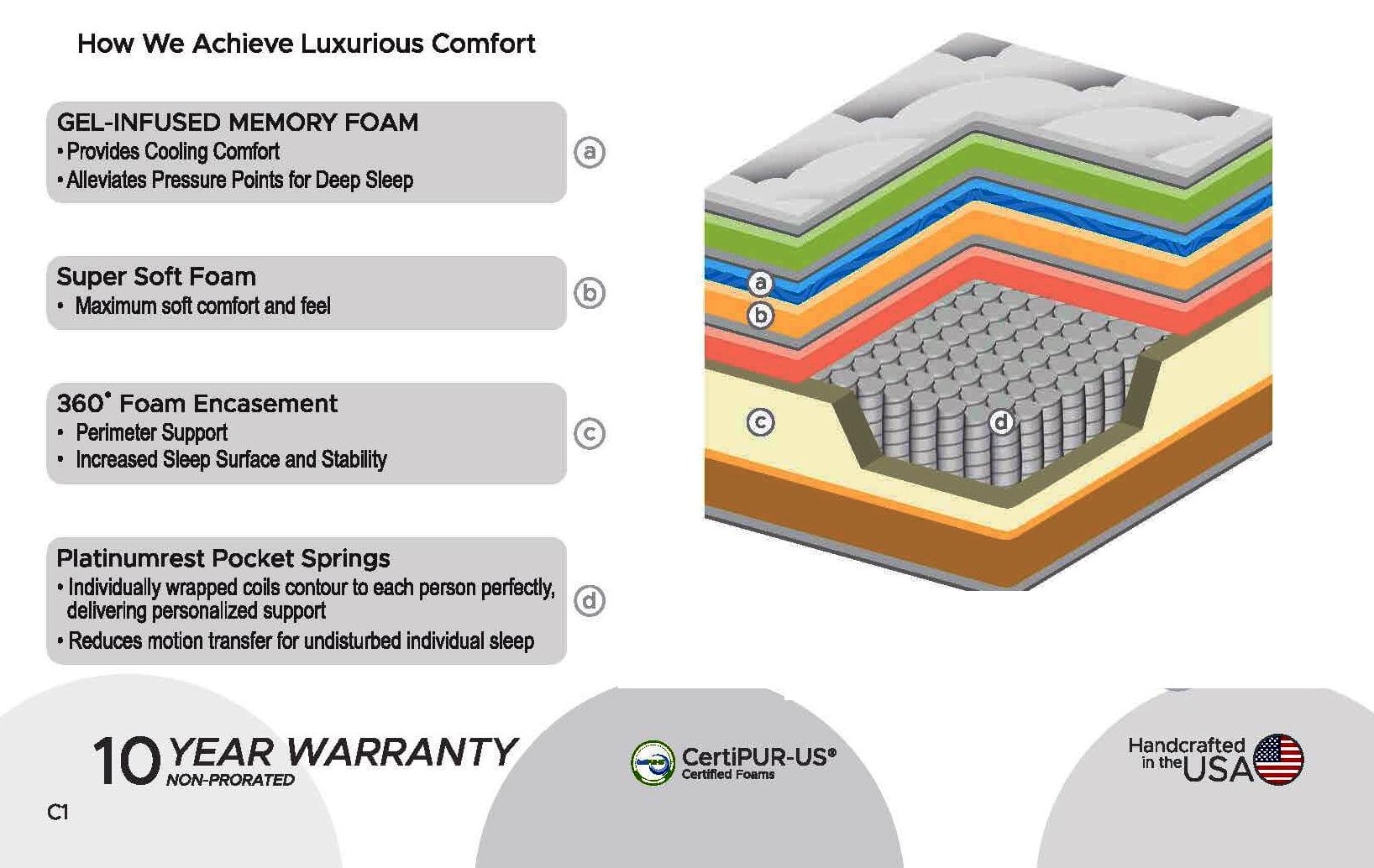 Luxuery           mattress cut-a-way